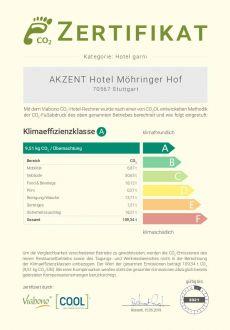 Nachhaltig + umweltbewusst übernachten! Ihr ökologischer Fußabdruck bei einer Übernachtung in unserem Hotel Möhringer Hof liegt nur bei 9,51 kg CO2 pro Übernachtung